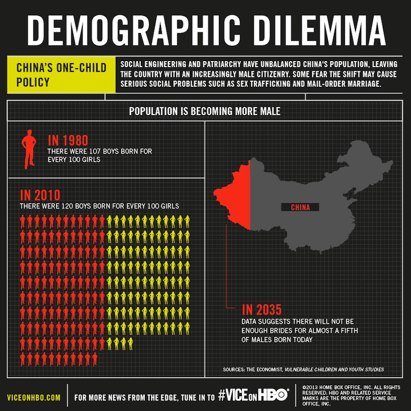 the impact of the one child policy in China